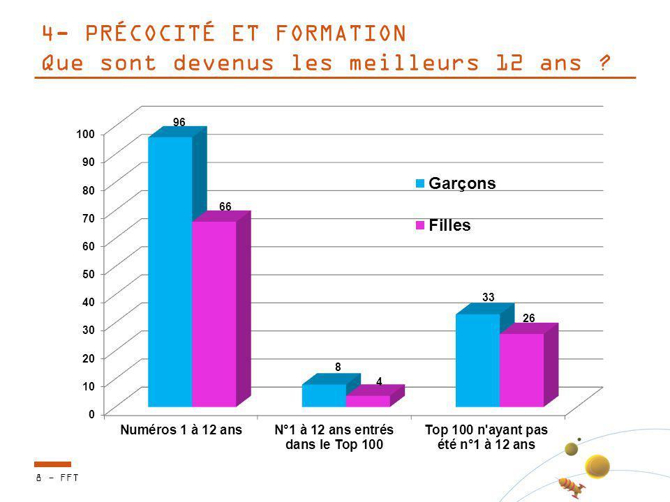 Retour dexpérience Journées « Jeu et Matchs » clubs pilotes 2012/2013 79