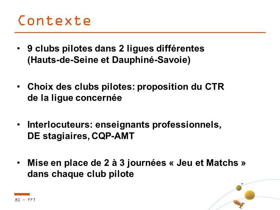 Contexte 9 clubs pilotes dans 2 ligues différentes (Hauts-de-Seine et Dauphiné-Savoie) Choix des clubs pilotes: proposition du CTR de la ligue concern