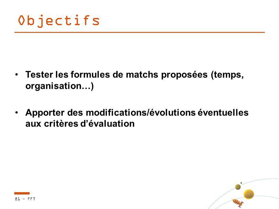 Objectifs Tester les formules de matchs proposées (temps, organisation…) Apporter des modifications/évolutions éventuelles aux critères dévaluation 81