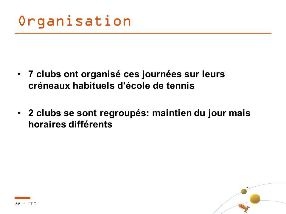 Organisation 7 clubs ont organisé ces journées sur leurs créneaux habituels décole de tennis 2 clubs se sont regroupés: maintien du jour mais horaires