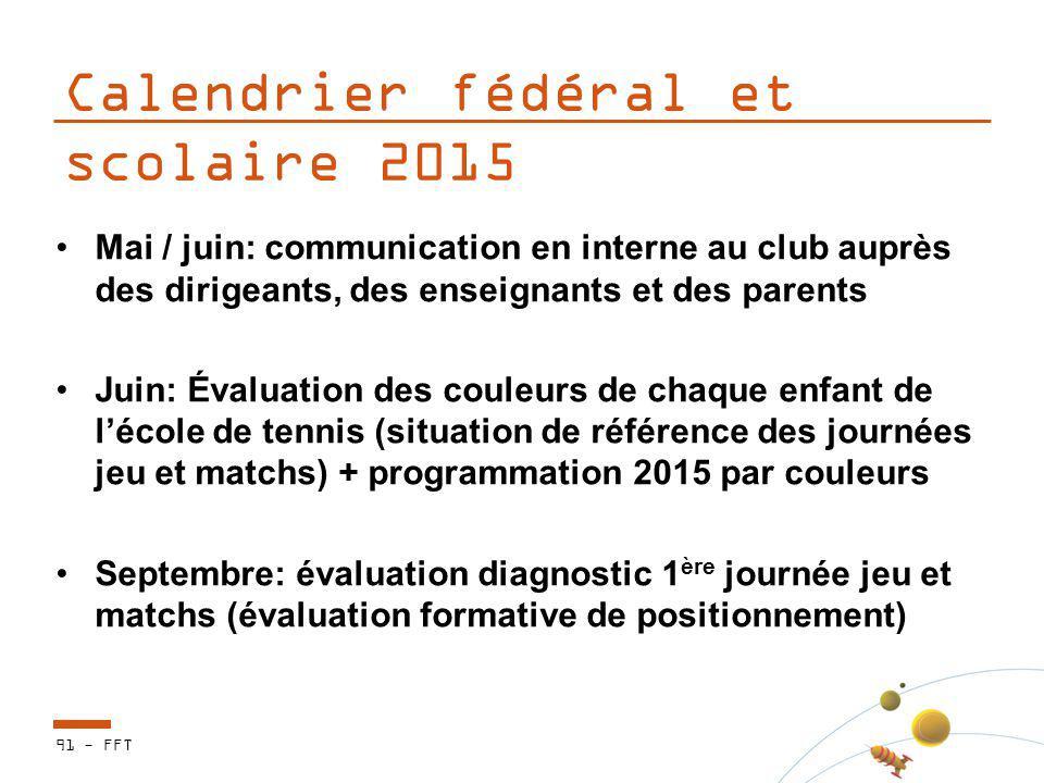Calendrier fédéral et scolaire 2015 Mai / juin: communication en interne au club auprès des dirigeants, des enseignants et des parents Juin: Évaluatio