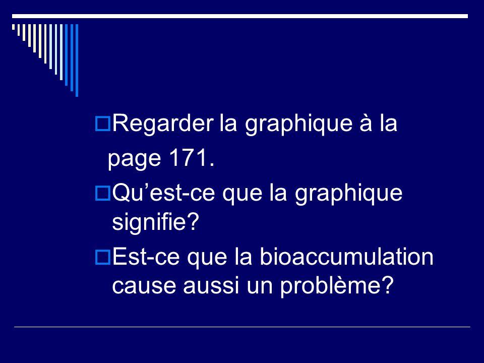 Regarder la graphique à la page 171. Quest-ce que la graphique signifie? Est-ce que la bioaccumulation cause aussi un problème?