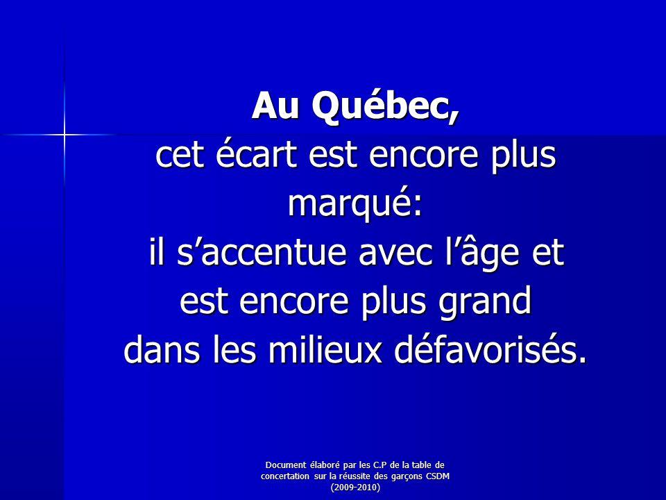 Document élaboré par les C.P de la table de concertation sur la réussite des garçons CSDM (2009-2010) Au Québec, cet écart est encore plus marqué: il