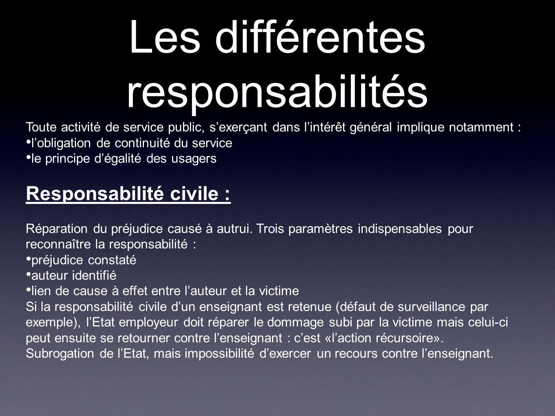Les différentes responsabilités Toute activité de service public, sexerçant dans lintérêt général implique notamment : lobligation de continuité du se