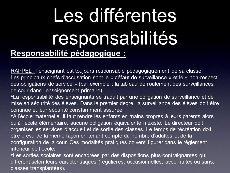 Les différentes responsabilités Responsabilité pédagogique : RAPPEL : lenseignant est toujours responsable pédagogiquement de sa classe. Les principau