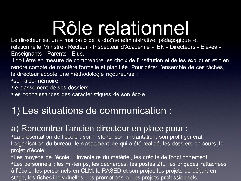 Rôle relationnel Le directeur est un « maillon » de la chaîne administrative, pédagogique et relationnelle Ministre - Recteur - Inspecteur dAcadémie -