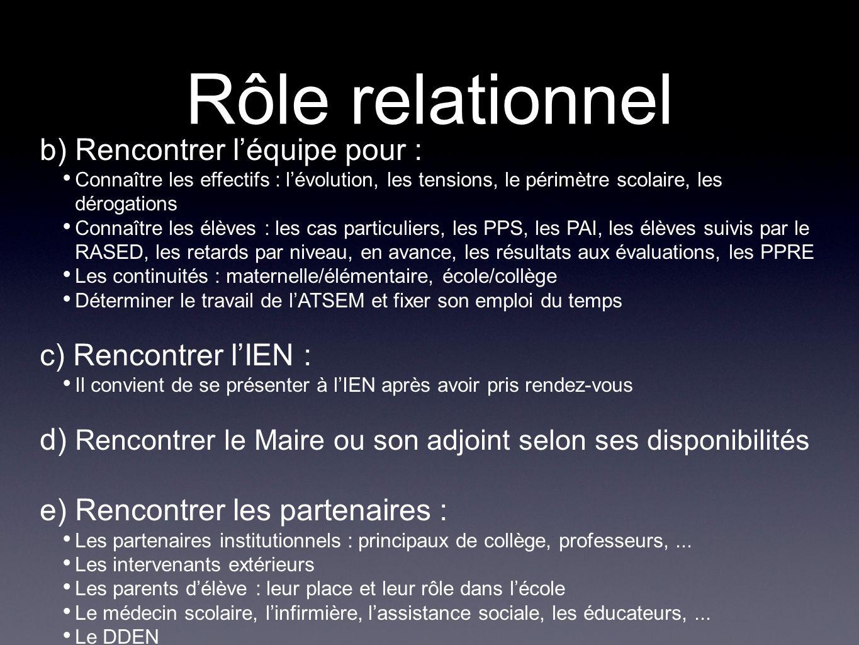 Rôle relationnel b) Rencontrer léquipe pour : Connaître les effectifs : lévolution, les tensions, le périmètre scolaire, les dérogations Connaître les