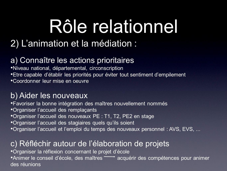 Rôle relationnel 2) Lanimation et la médiation : a) Connaître les actions prioritaires Niveau national, départemental, circonscription Etre capable dé
