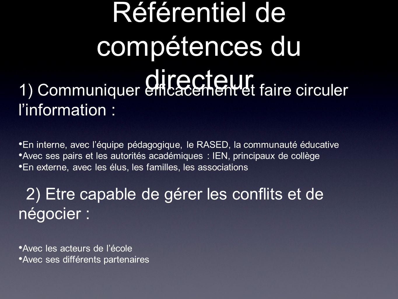 Référentiel de compétences du directeur 1) Communiquer efficacement et faire circuler linformation : En interne, avec léquipe pédagogique, le RASED, l