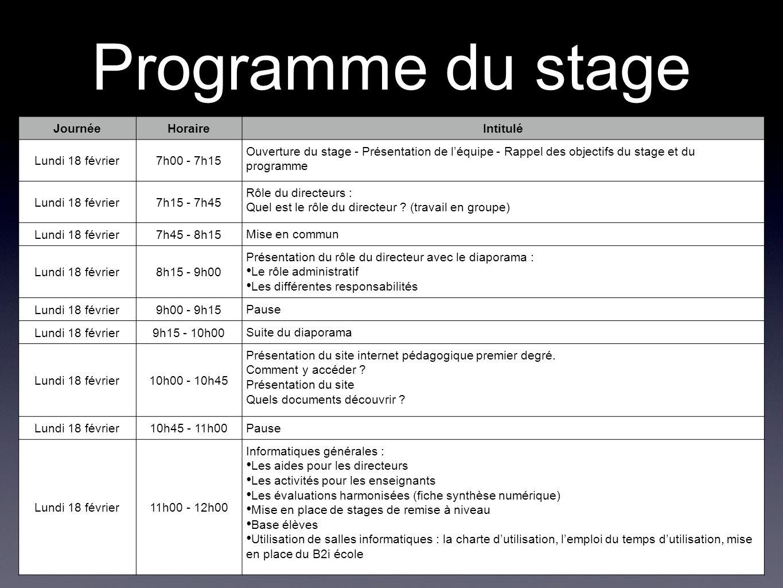 Programme du stage JournéeHoraireIntitulé Lundi 18 février7h00 - 7h15 Ouverture du stage - Présentation de léquipe - Rappel des objectifs du stage et