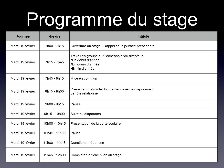 Programme du stage JournéeHoraireIntitulé Mardi 19 février7h00 - 7h15Ouverture du stage - Rappel de la journée précédente Mardi 19 février7h15 - 7h45
