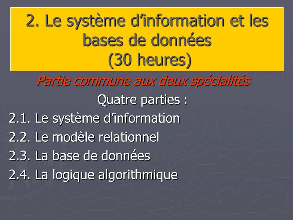 2. Le système dinformation et les bases de données (30 heures) Partie commune aux deux spécialités Quatre parties : 2.1. Le système dinformation 2.2.