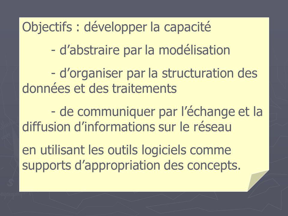 Objectifs : développer la capacité - dabstraire par la modélisation - dorganiser par la structuration des données et des traitements - de communiquer par léchange et la diffusion dinformations sur le réseau en utilisant les outils logiciels comme supports dappropriation des concepts.