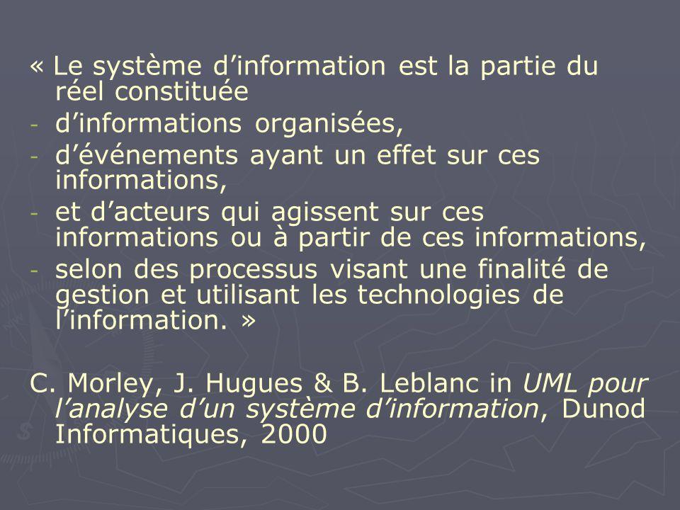 « Le système dinformation est la partie du réel constituée - - dinformations organisées, - - dévénements ayant un effet sur ces informations, - - et dacteurs qui agissent sur ces informations ou à partir de ces informations, - - selon des processus visant une finalité de gestion et utilisant les technologies de linformation.