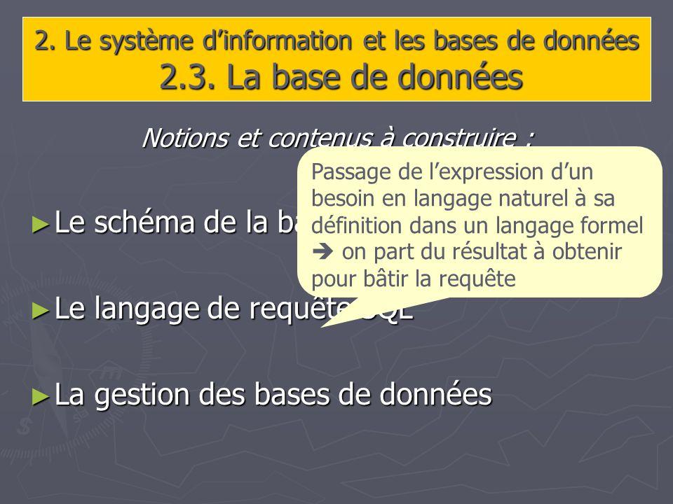 2. Le système dinformation et les bases de données 2.3.