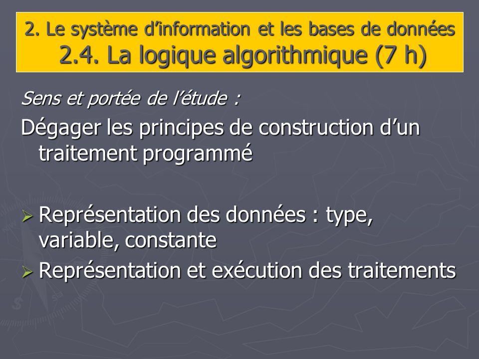 2. Le système dinformation et les bases de données 2.4.