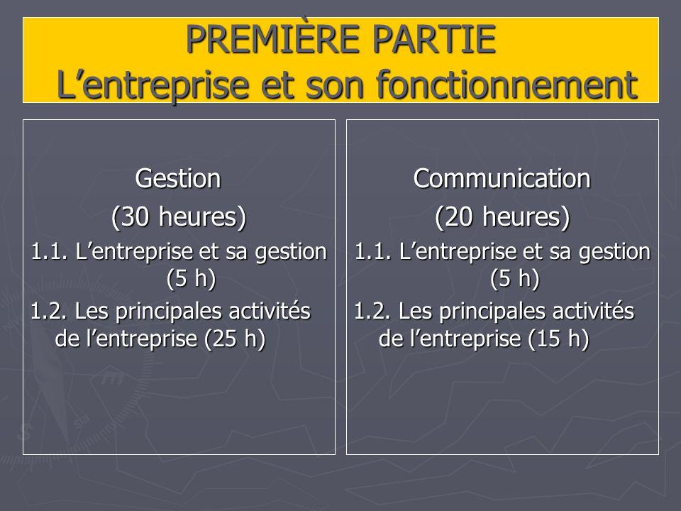 PREMIÈRE PARTIE Lentreprise et son fonctionnement Gestion (30 heures) 1.1.