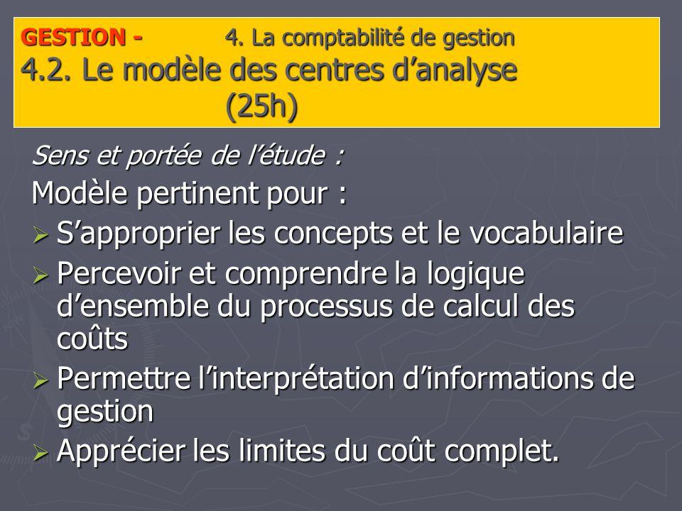 GESTION - 4. La comptabilité de gestion 4.2.