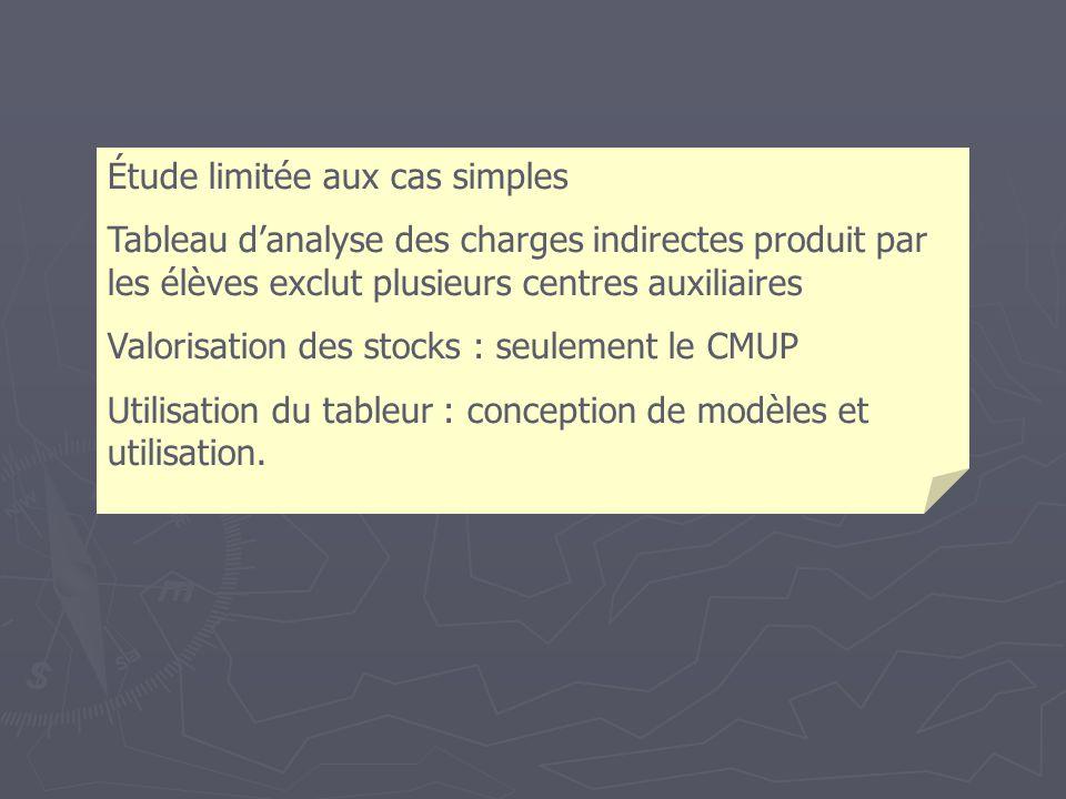 Étude limitée aux cas simples Tableau danalyse des charges indirectes produit par les élèves exclut plusieurs centres auxiliaires Valorisation des stocks : seulement le CMUP Utilisation du tableur : conception de modèles et utilisation.