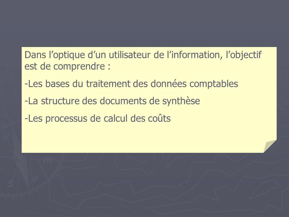 Dans loptique dun utilisateur de linformation, lobjectif est de comprendre : -Les bases du traitement des données comptables -La structure des documents de synthèse -Les processus de calcul des coûts