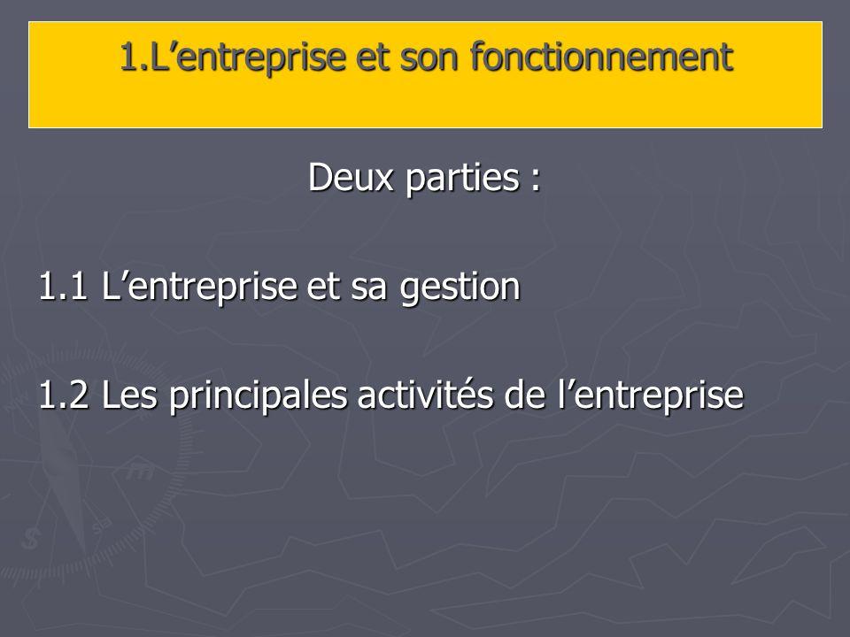 1.Lentreprise et son fonctionnement Deux parties : 1.1 Lentreprise et sa gestion 1.2 Les principales activités de lentreprise
