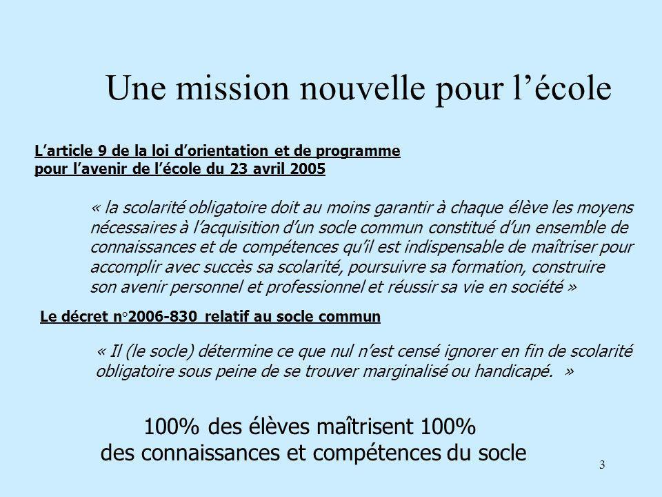 34 Écart entre objectif du programme et exigence du socle commun.