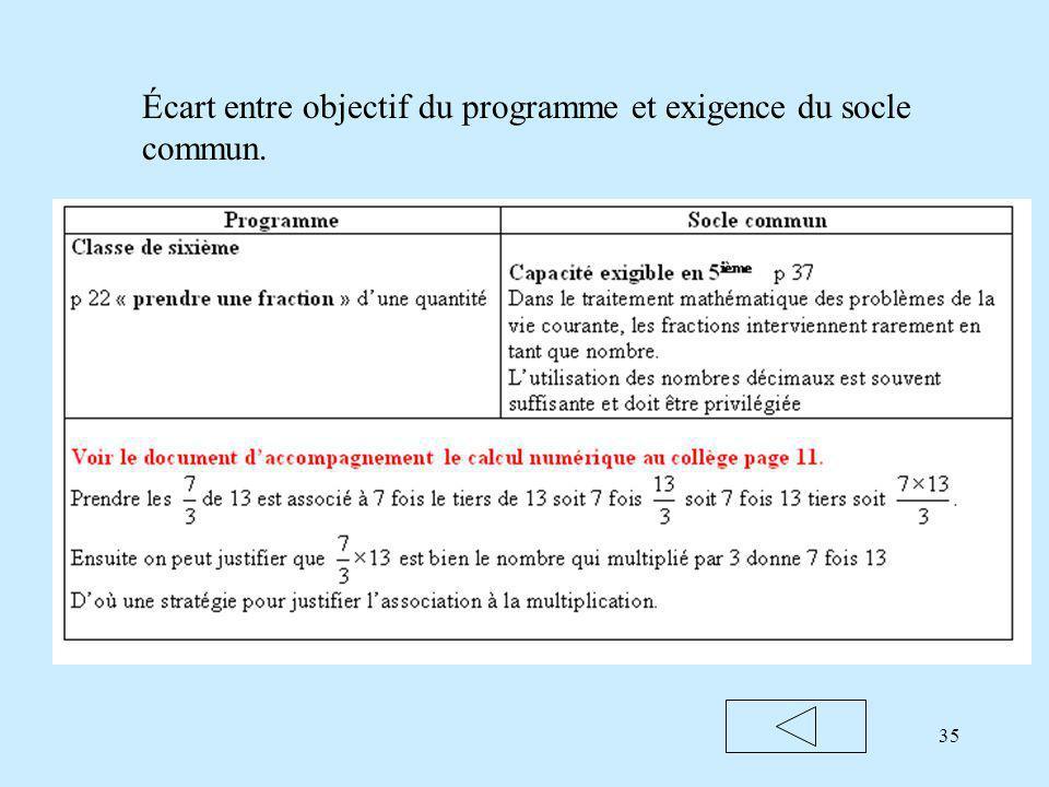 35 Écart entre objectif du programme et exigence du socle commun.