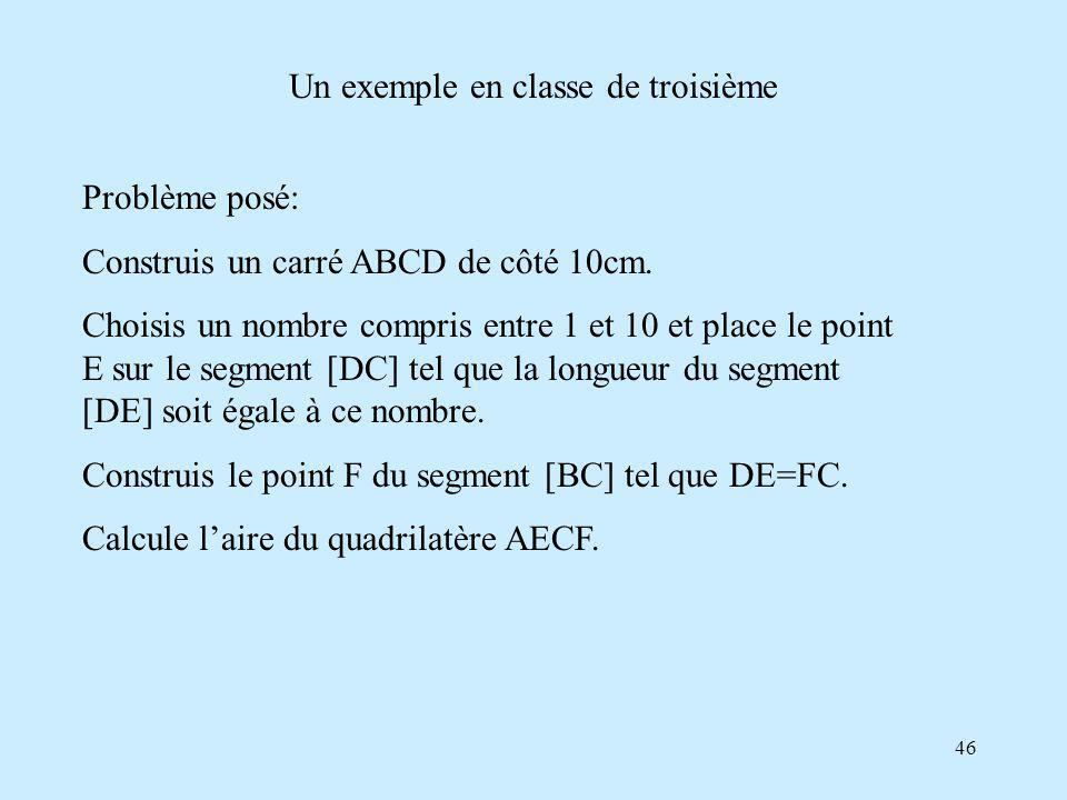 46 Un exemple en classe de troisième Problème posé: Construis un carré ABCD de côté 10cm.