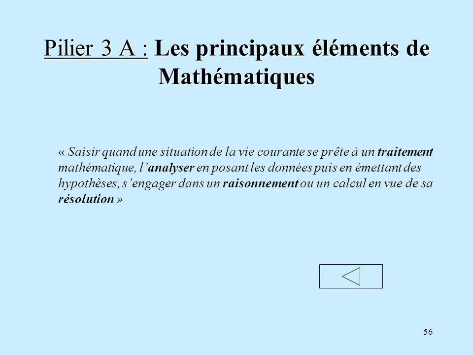 56 Pilier 3 A :Les principaux éléments de Mathématiques Pilier 3 A : Les principaux éléments de Mathématiques « Saisir quand une situation de la vie courante se prête à un traitement mathématique, lanalyser en posant les données puis en émettant des hypothèses, sengager dans un raisonnement ou un calcul en vue de sa résolution »