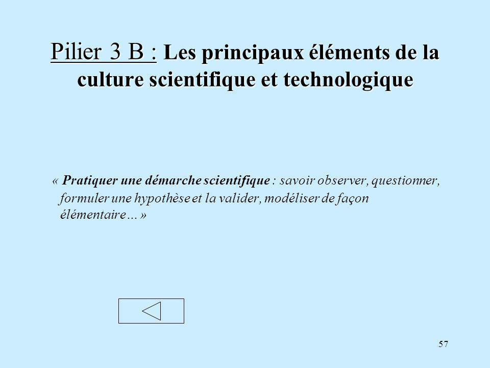 57 Pilier 3 B : Les principaux éléments de la culture scientifique et technologique « Pratiquer une démarche scientifique : savoir observer, questionner, formuler une hypothèse et la valider, modéliser de façon élémentaire… »