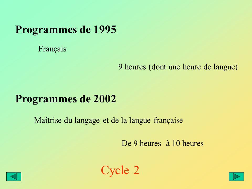 Programmes de 1995 Programmes de 2002 Français Maîtrise du langage et de la langue française 9 heures (dont une heure de langue) De 9 heures à 10 heures Cycle 2