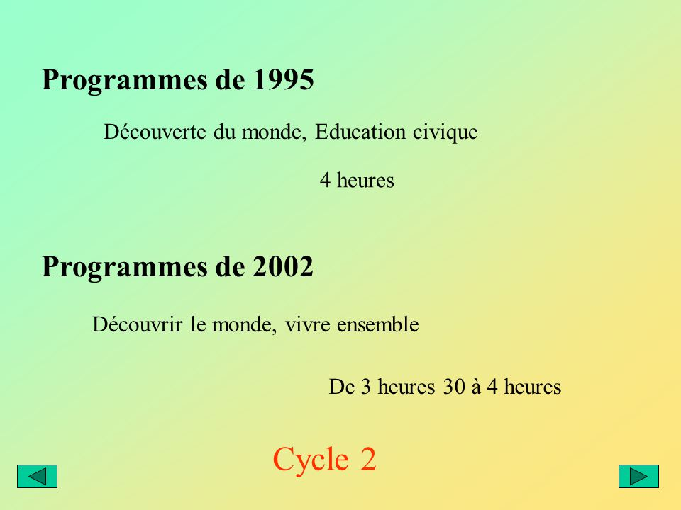 Programmes de 1995 Programmes de 2002 Découverte du monde, Education civique Découvrir le monde, vivre ensemble 4 heures De 3 heures 30 à 4 heures Cycle 2