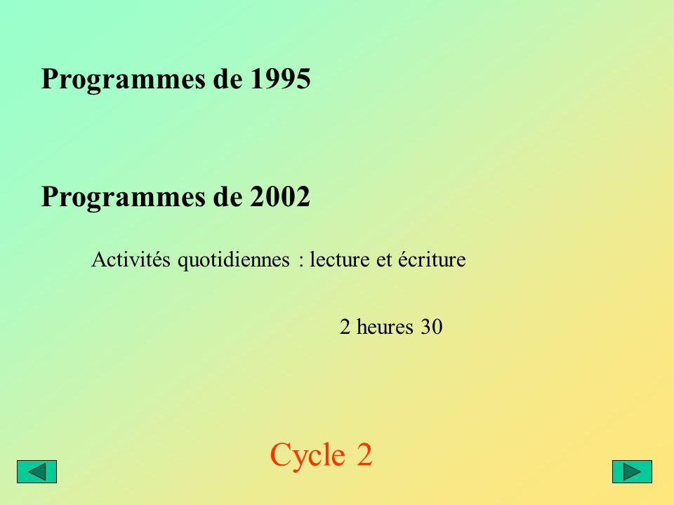 Programmes de 1995 Programmes de 2002 Activités quotidiennes : lecture et écriture 2 heures 30 Cycle 2