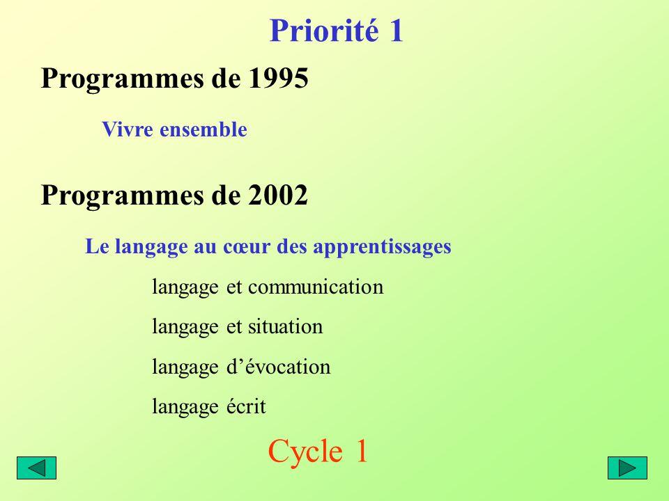 Programmes de 1995 Programmes de 2002 Vivre ensemble Le langage au cœur des apprentissages langage et communication langage et situation langage dévocation langage écrit Priorité 1 Cycle 1