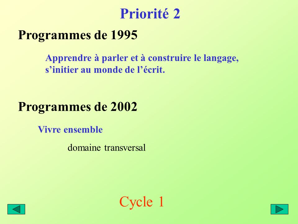 Programmes de 1995 Programmes de 2002 Apprendre à parler et à construire le langage, sinitier au monde de lécrit.