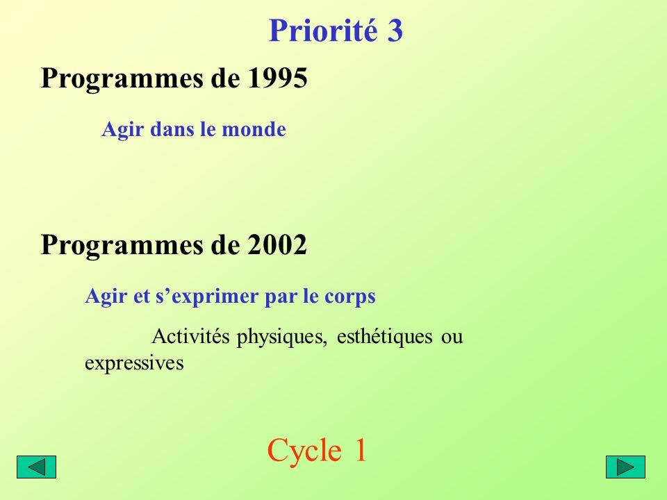 Programmes de 1995 Programmes de 2002 Agir dans le monde Agir et sexprimer par le corps Activités physiques, esthétiques ou expressives Priorité 3 Cycle 1