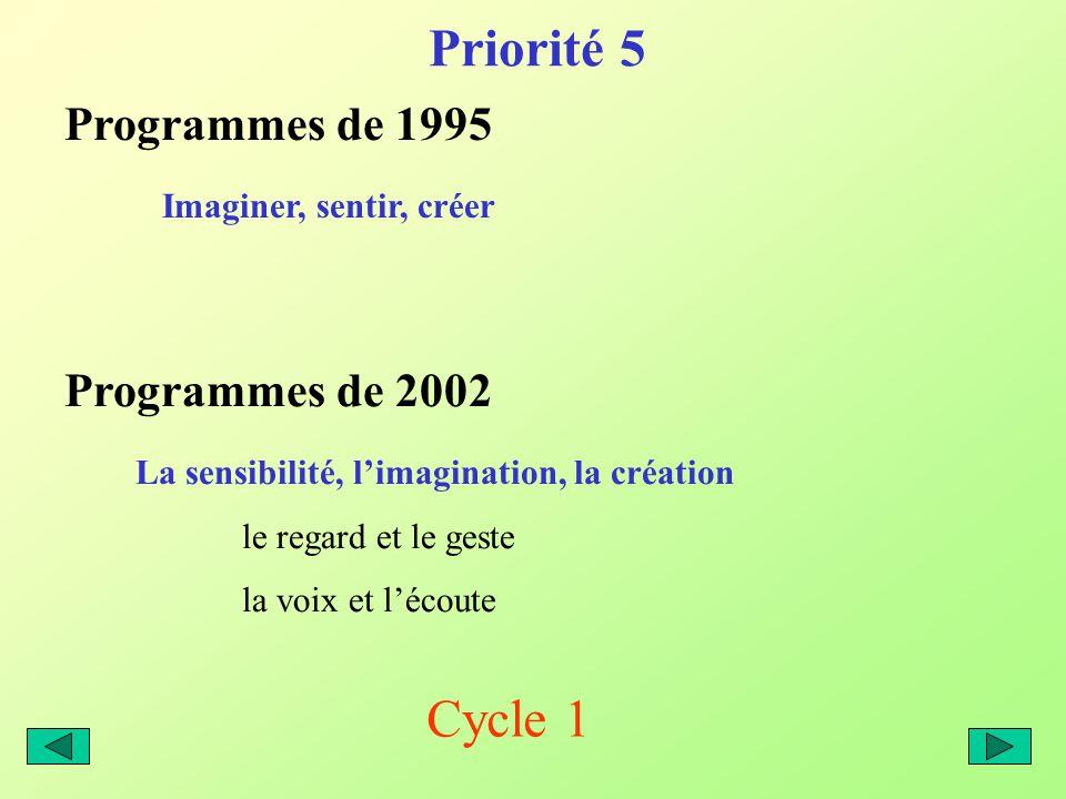 Programmes de 1995 Programmes de 2002 Imaginer, sentir, créer La sensibilité, limagination, la création le regard et le geste la voix et lécoute Priorité 5 Cycle 1