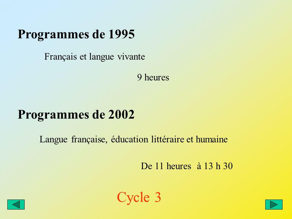 Programmes de 1995 Programmes de 2002 Découvrir le monde domaine sensoriel domaine de la matière, des objets domaine du vivant, de lhygiène et de la santé domaine de la structuration du temps et de lespace domaines relatifs aux formes, aux grandeurs, aux quantités, aux nombres Priorité 4 Cycle 1