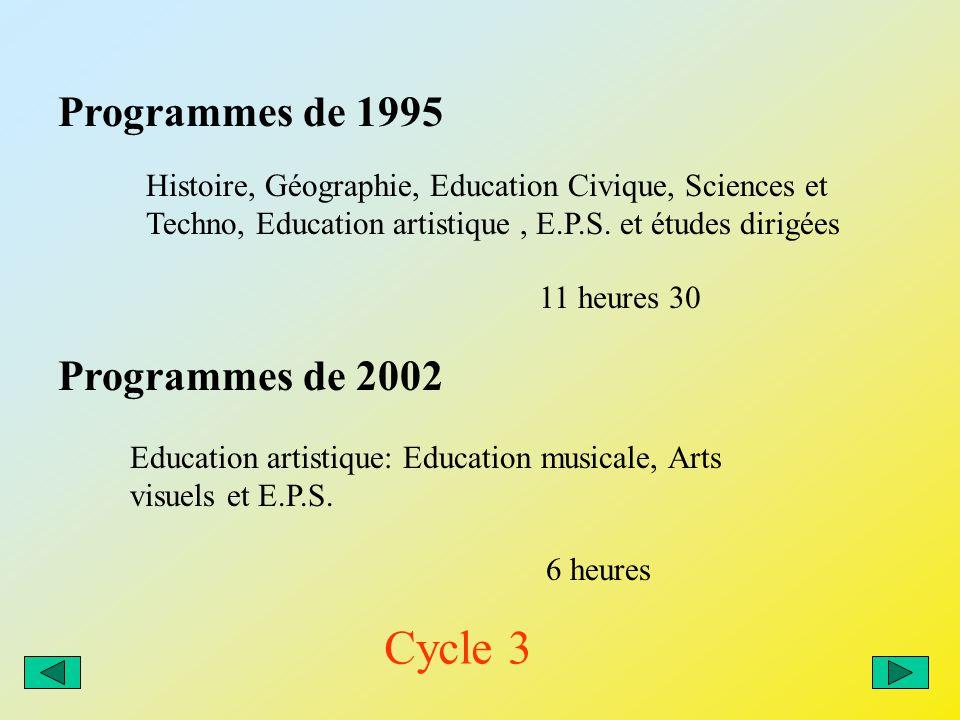 Programmes de 1995 Programmes de 2002 Histoire, Géographie, Education Civique, Sciences et Techno, Education artistique, E.P.S.