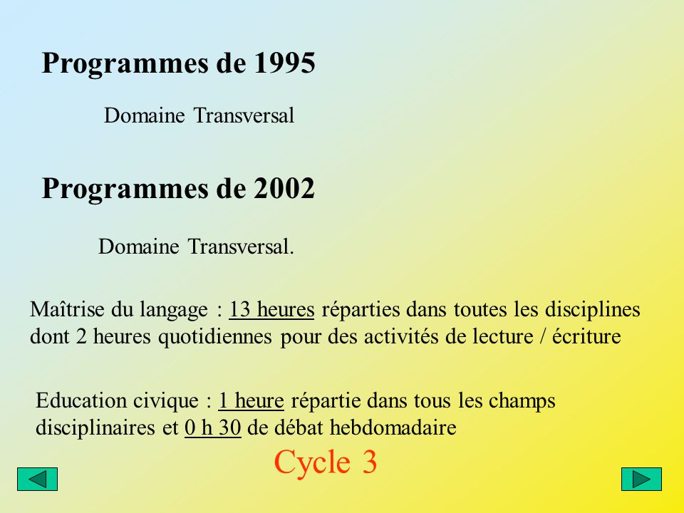 Programmes de 1995 Programmes de 2002 Domaine Transversal Domaine Transversal.