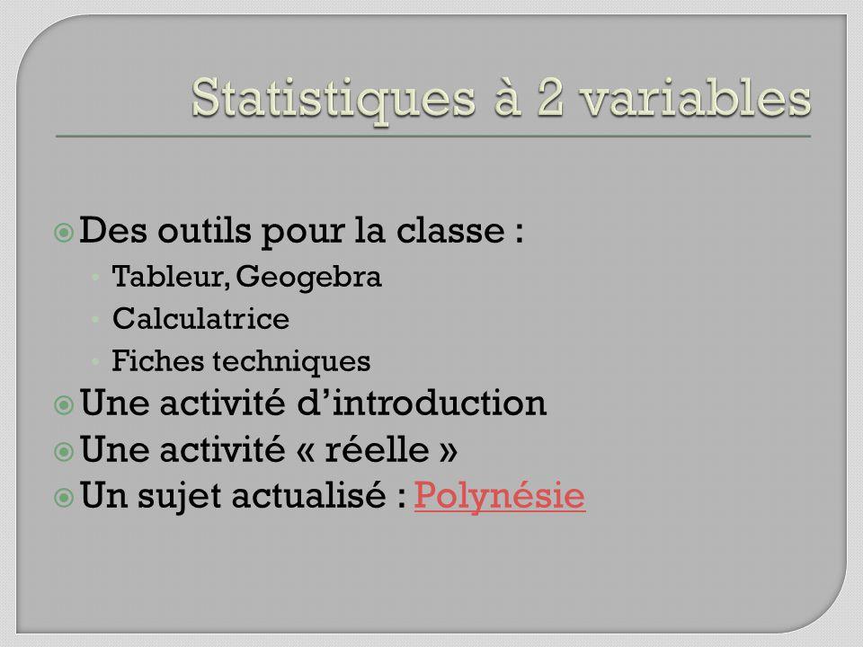 Des outils pour la classe : Tableur, Geogebra Calculatrice Fiches techniques Une activité dintroduction Une activité « réelle » Un sujet actualisé : PolynésiePolynésie