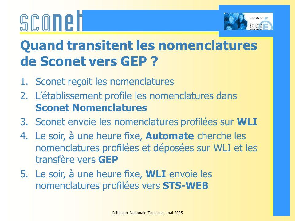 Diffusion Nationale Toulouse, mai 2005 Quand transitent les nomenclatures de Sconet vers GEP .