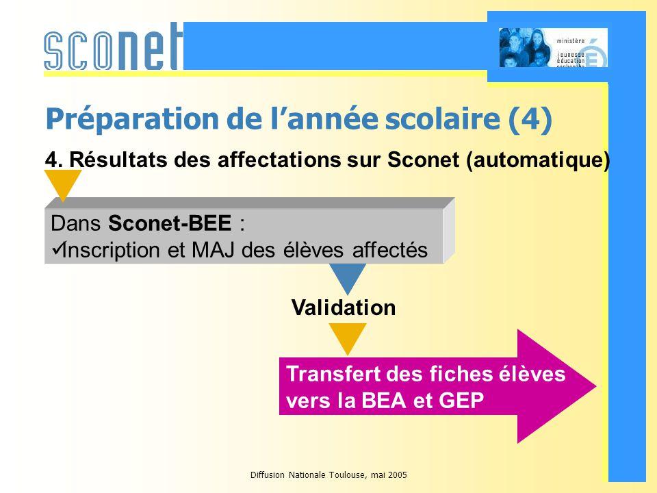Diffusion Nationale Toulouse, mai 2005 Préparation de lannée scolaire (4) 4.