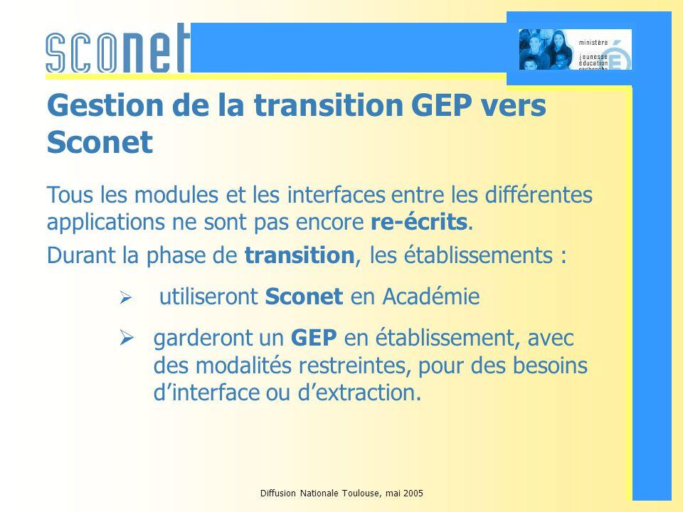 Diffusion Nationale Toulouse, mai 2005 Les établissements – Sconet en phase de transition