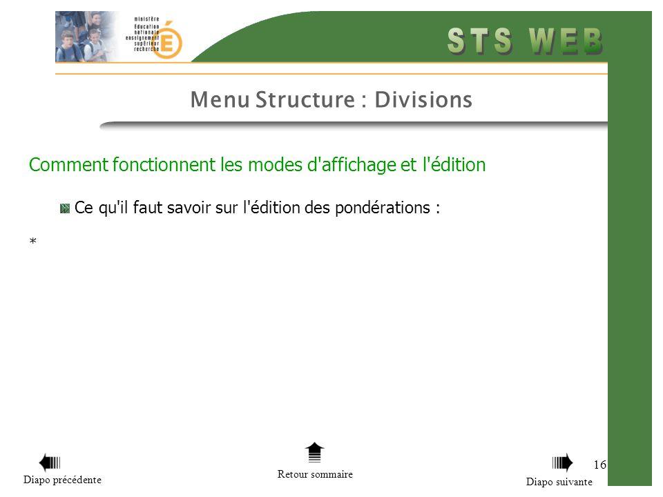Menu Structure : Divisions 16 Comment fonctionnent les modes d'affichage et l'édition Ce qu'il faut savoir sur l'édition des pondérations : * Retour s