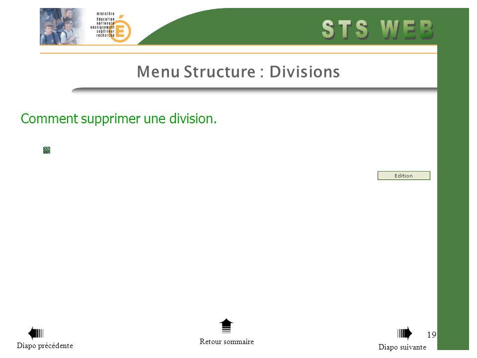 Menu Structure : Divisions 19 Comment supprimer une division. Retour sommaire Diapo précédente Diapo suivante
