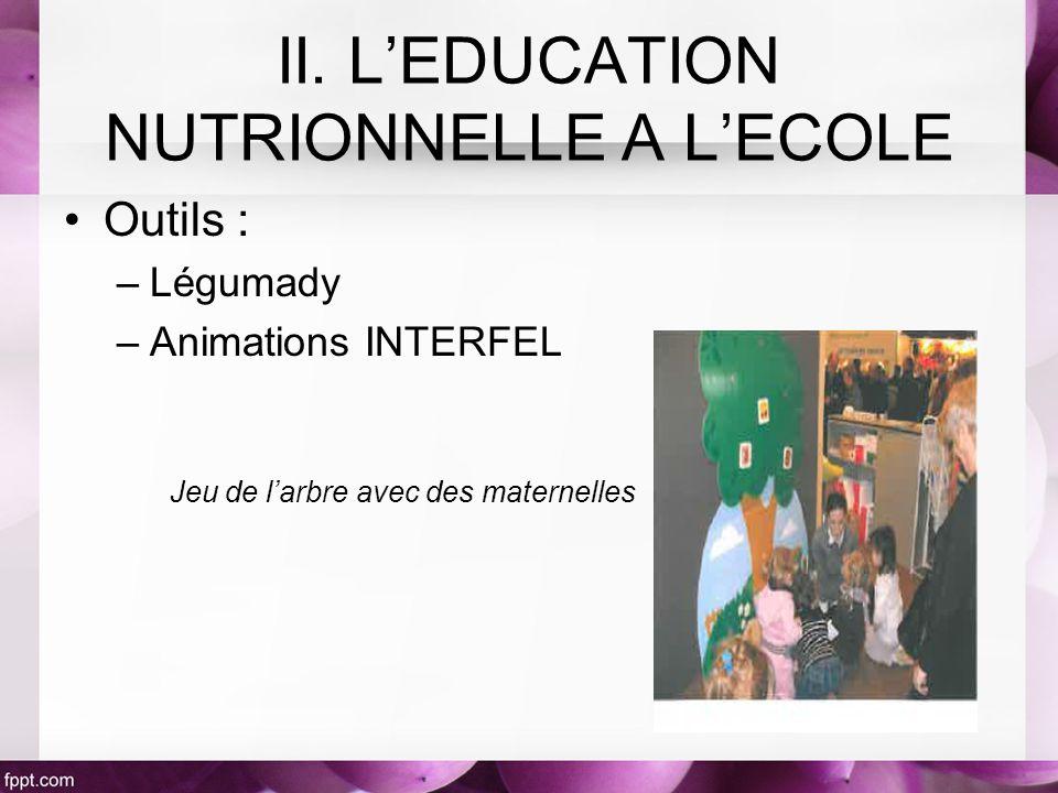 Outils : –Légumady –Animations INTERFEL Jeu de larbre avec des maternelles II. LEDUCATION NUTRIONNELLE A LECOLE