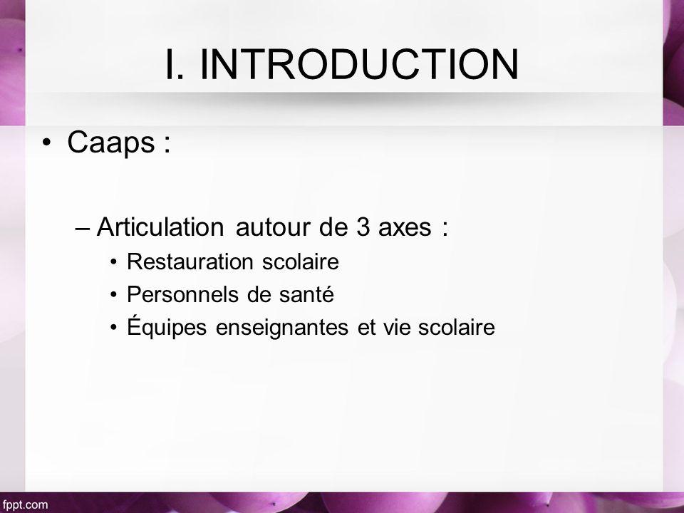 Caaps : –Articulation autour de 3 axes : Restauration scolaire Personnels de santé Équipes enseignantes et vie scolaire I.