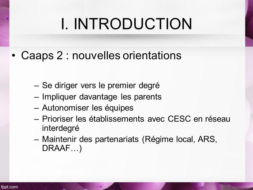 –Se diriger vers le premier degré –Impliquer davantage les parents –Autonomiser les équipes –Prioriser les établissements avec CESC en réseau interdegré –Maintenir des partenariats (Régime local, ARS, DRAAF…) Caaps 2 : nouvelles orientations I.
