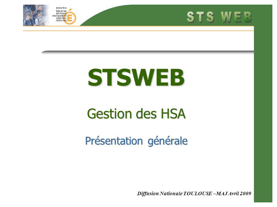 Diffusion Nationale TOULOUSE –MAJ Avril 2009 STSWEB Gestion des HSA Présentation générale